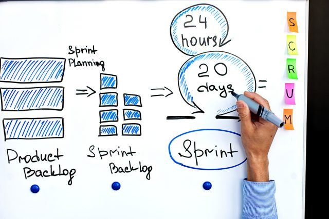 Agile Marketing: Agile Marketing e Scrum